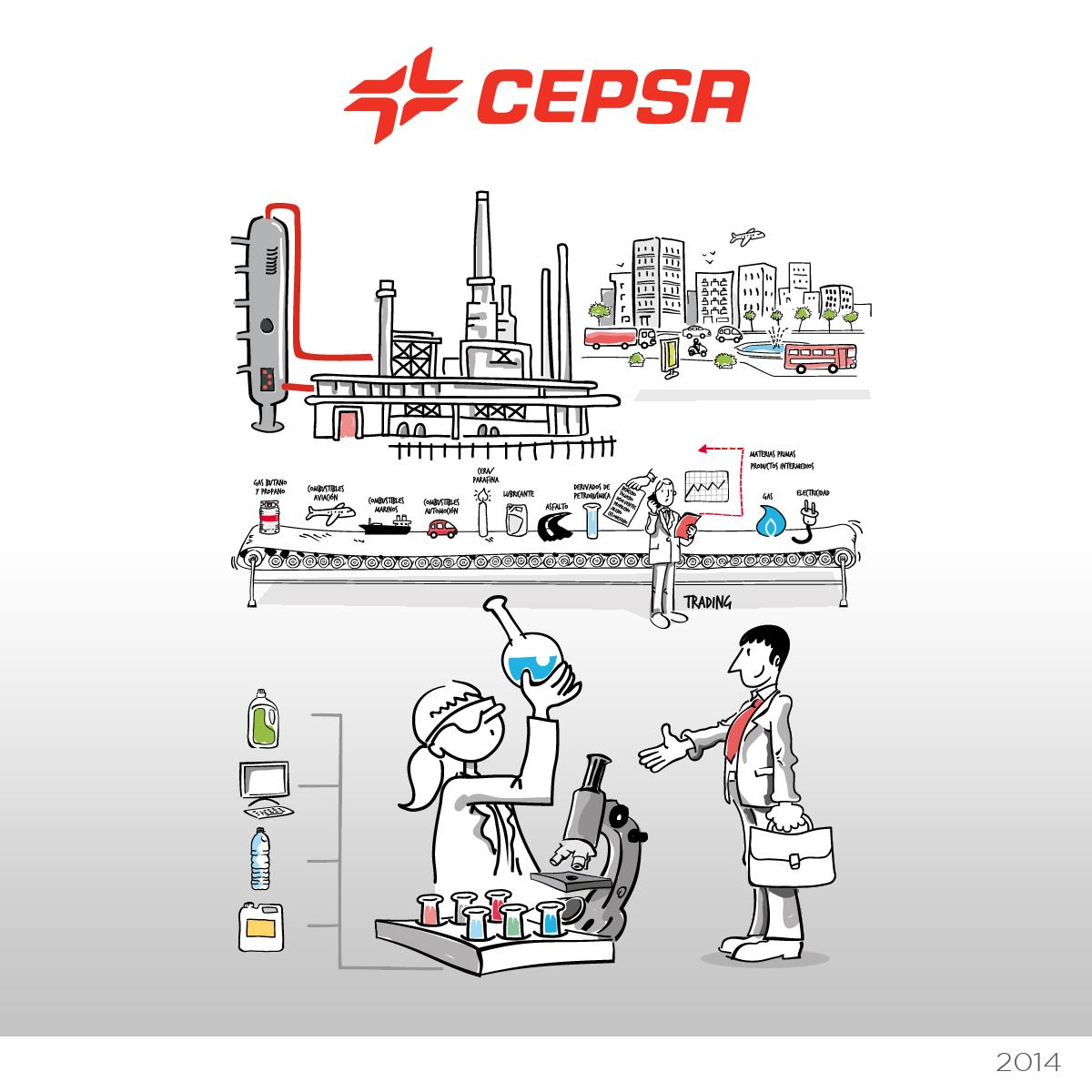 Ilustraciones empresa petroquímica